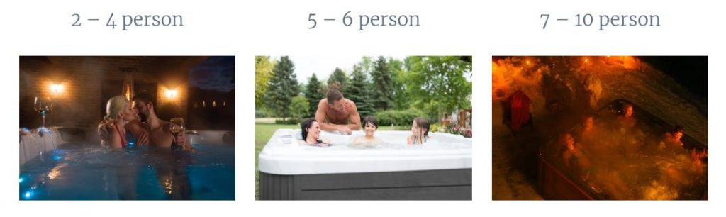 Hot Tubs By Capacity